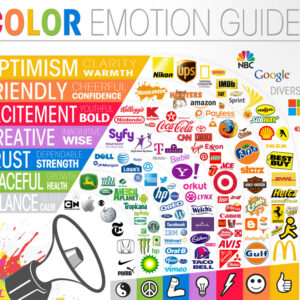 Color Theory Choosing Your Website Colors