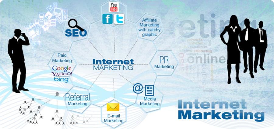 Company Internet Marketing Will Build Your Company